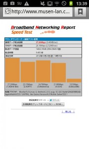 MEDIASネット速度